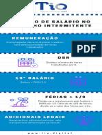 Infografico - Salario No Trabalho Intermitente