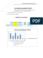 Informe sobre estilos de aprendizaje 1°B.docx