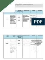 Plano Anual de Ciências- 2018- 7º e 9ºano