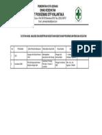 4.1.1 EP 3. Catatan Hasil Analisis HArapan dan Kebutuhan.docx