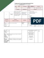 plan de clase grado 8° I periodo 2019.docx