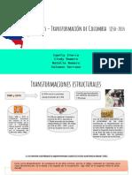 Presentación Economía Colombiana