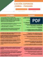 CUADRO COMPARATIVO COLOMBIA - PANAMÁ EDUCACION SUPERIOR