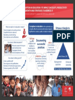 Integrity Forum 2017 Poisson Corruption Education Poster