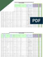 PLAZAS DOCENTES NIVEL SECUNDARIA 2019 PARA PUBLICAR 29.01.19.xlsx