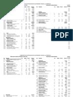 Cuadro de Presupuesto Comparativo