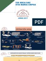JUNIO  2017 ECM ARCA SAC(PRODUCTIVIDAD) rev.pptx