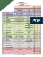 Picoaza Lista de Materiales Febrero 2019
