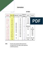 Comparativos PERFILTRA.pdf