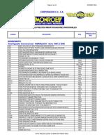 AMORTIGUADORES MONROE Docshare.tips_lista-Vendedor-monroe-09012012