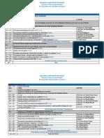 Program Conferinta Nationala Prezent si Viitor in Vaccinologie 05- 06 aprilie Constanta.docx