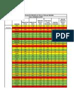Cobertura Vacunacion Antirrabica Municipio 2016