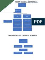 ORGANIGRAMAS.docx