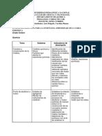 Pedagogia cuadro.docx
