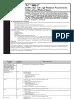 pub 195nc.pdf