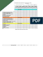 Check List Oxiacetileno