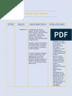 DIDACTICS OF ENGLISH STRATEGIES.docx