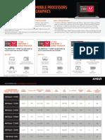 AMD mobile processors