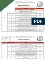INVENTARIO_DE_COMERCIALIZACION__ARMAS_9-ENE-2019.pdf
