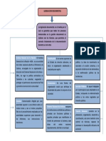 MAPA CONCEPTUAL LEGISLACION DOCUMENTAL.docx