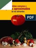 Medidas y Pesos de Los Alimentos