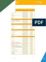 Lista Cliente junio 2018.pdf