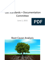 Root Cause Tree