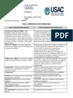 Tabla de comparaciones de definiciones.docx