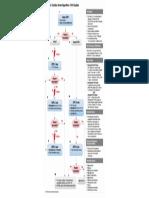 PALS-Cardiac-Arrest-Algorithm-2018.pptx