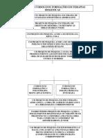 ORGANOGRAMA.docx