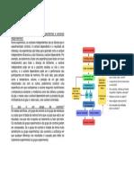 método científico- biologi (1).pdf