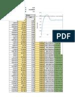 Datos de Prueba Complete