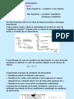 ATERRAMENTO ELÉTRICO.pdf