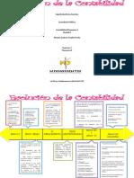 Linea de Tiempo Evolucion de la Contabilidad.docx
