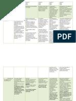Guía de Actividades y Rúbrica de Evaluación - Fase 3 - Identificar Infraestructura, Sistemas de Cultivo, Sanidad y Parámetros Productivos