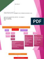 t1 Mapa Conceptual Del Poder Público