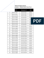 Data Ipaddress Lks2019 PDF