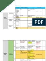 IESP UCHIZA Matriz de Operacionalización del Modelo de Acreditación.docx