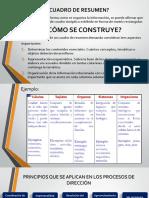 G2 Principios en Procesos de Dirección