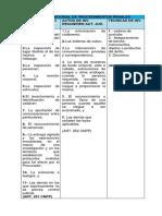 FORMATOS ACTOS Y TECNICAS DE INVESTIGACION ACTUAL.docx