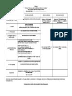 Rúbrica Reporte LIBRERO INVISIBLE