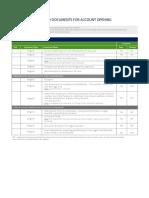 Checklist - Individual