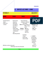BibleTimeLine.pdf