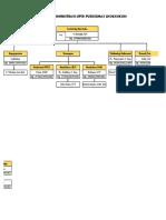 struktur adm.xlsx