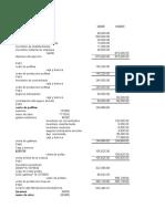 Perfil Del Auditor Administrador