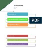 Diagramas de Las Estructuras Algorítmicas