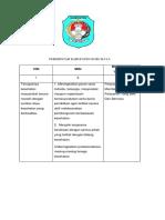 8.1.2.11 SOP pengelolaan limbah hasil pem.lab.docx
