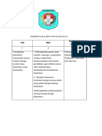 8.1.2.7 SOP K3 bagi petugas.docx