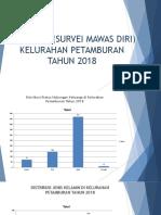 HASIL SMD Petamburan 2018