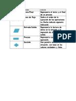 Esquema de diagramas de flujo.docx
